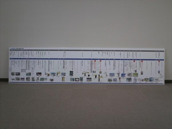 野洲市 工場製品案内 パネル看板の画像01