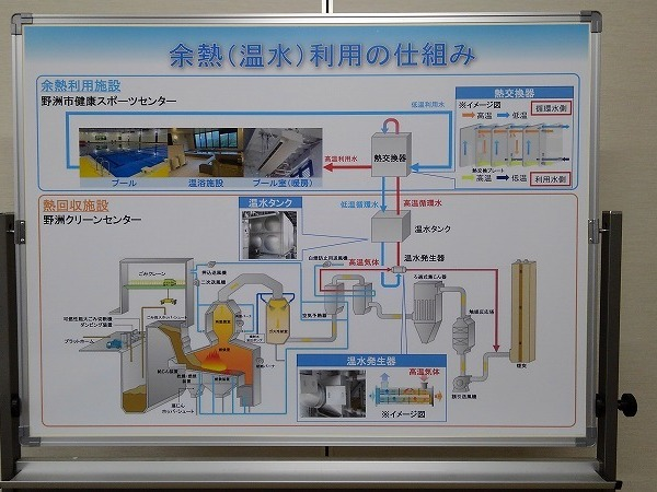 ホワイトボードに説明書を貼り施工のアイキャッチ画像